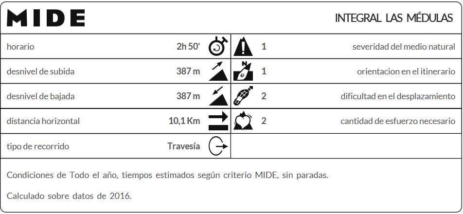 codigo mide de excursion a las medulas